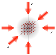 Sketch of a cloud of ultracold fermions in an optical lattice